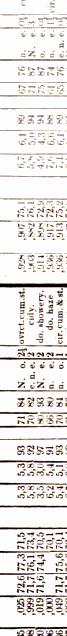 [merged small][merged small][merged small][merged small][ocr errors][merged small]